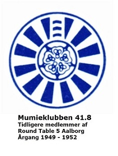 mumieklubben.dk